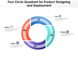 Four Circle Quadrant For Product Designing And Deployment