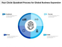Four Circle Quadrant Process For Global Business Expansion