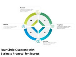 Four Circle Quadrant With Business Proposal For Success
