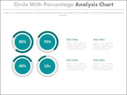 Four Circle With Percentage Analysis Chart Powerpoint Slides