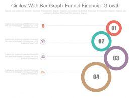 Four Circles Bar Graph Financial Growth Analysis Powerpoint Slides