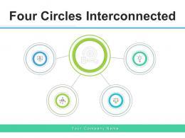 Four Circles Interconnected Productivity Maximization Development Communication Business