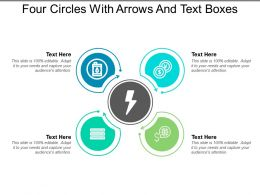Four Circles With Arrows And Text Boxes