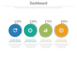 Four Circles With Percentage Icons Dashboard Chart Powerpoint Slides