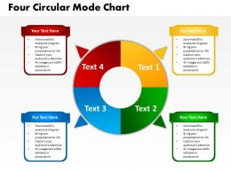 four circular mode chart powerpoint templates graphics slides 0712
