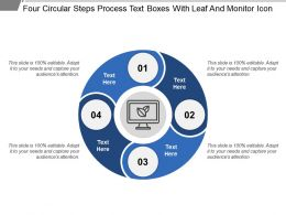 Four Circular Steps Process Text Boxes With Leaf And Monitor Icon