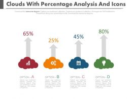 Four Clouds With Percentage Analysis And Icons Powerpoint Slides
