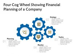 Four Cog Wheel Showing Financial Planning Of A Company
