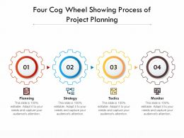 Four Cog Wheel Showing Process Of Project Planning