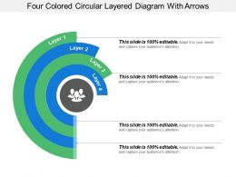 four_colored_circular_layered_diagram_with_arrows_Slide01