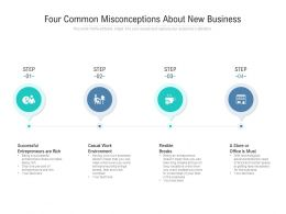 Four Common Misconceptions About New Business