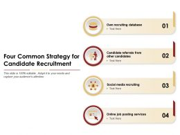 Four Common Strategy For Candidate Recruitment