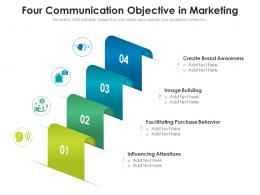 Four Communication Objective In Marketing