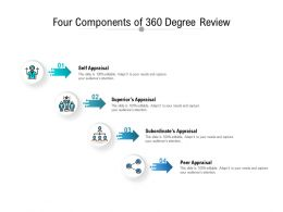 Four Components Of 360 Degree Review