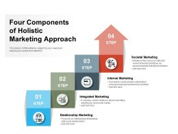 Four Components Of Holistic Marketing Approach