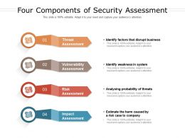 Four Components Of Security Assessment