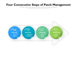 Four Consecutive Steps Of Patch Management