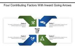 Four Contributing Factors With Inward Going Arrows