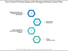 Four Control Process Steps With Hexagon Vertical Linear Flow