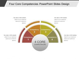 Four Core Competencies Powerpoint Slides Design