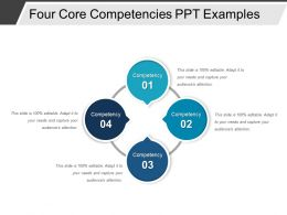 Four Core Competencies Ppt Examples
