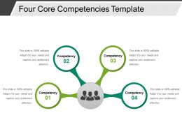 Four Core Competencies Template Powerpoint Slides