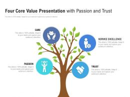 Four Core Value Presentation With Passion And Trust