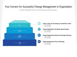 Four Corners For Successful Change Management In Organization