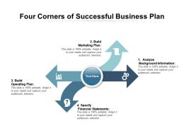 Four Corners Of Successful Business Plan