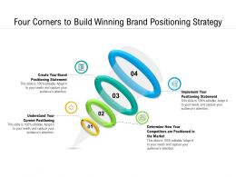 Four Corners To Build Winning Brand Positioning Strategy