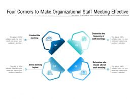 Four Corners To Make Organizational Staff Meeting Effective