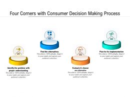 Four Corners With Consumer Decision Making Process