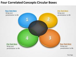 Four Correlated Concepts Circular Boxes Ppt Powerpoint Slides