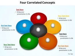 four correlated concepts shown by venn diagram powerpoint diagram templates graphics 712
