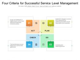 Four Criteria For Successful Service Level Management