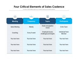 Four Critical Elements Of Sales Cadence