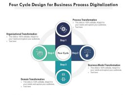 Four Cycle Design For Business Process Digitalization