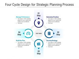 Four Cycle Design For Strategic Planning Process