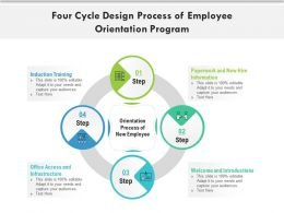 Four Cycle Design Process Of Employee Orientation Program