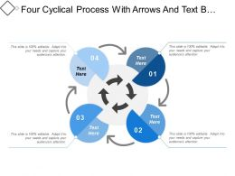 Four Cyclical Process With Arrows And Text Boxes