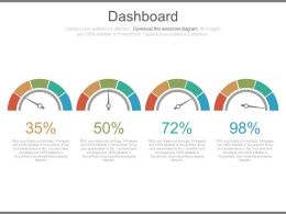 Four Dashboards And Percentage Diagram Powerpoint Slides