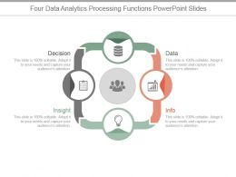 Four Data Analytics Processing Functions Powerpoint Slides