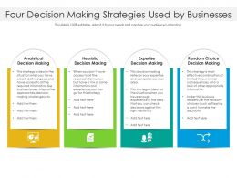 Four Decision Making Strategies Used By Businesses