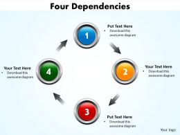 Four Dependencies 30