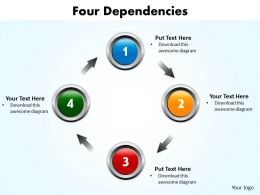 four dependencies ppt slides presentation diagrams templates infographics images 21