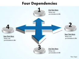 four dependencies shown with arrows and pedestals ppt slides presentation diagrams powerpoint info graphics