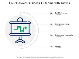 Four Desired Business Outcome With Tactics