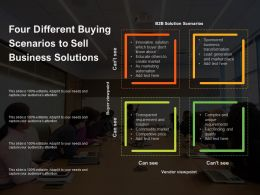 Four Different Buying Scenarios To Sell Business Solutions