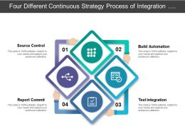 Four Different Continuous Strategy Process Of Integration In Software Engineering