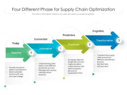 Four Different Phase For Supply Chain Optimization
